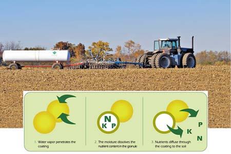 Xu thế phát triển sản xuất phân bón hữu cơ và phân bón công nghệ cao trên thế giới