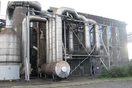 Công nghệ sản xuất Amoniac, Acid Nitric và Phân Đạm