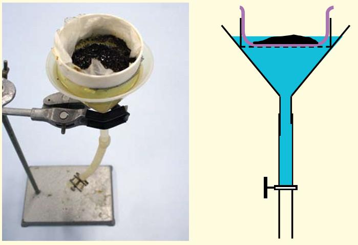 Bộ dụng cụ phễu Baerman để tách tuyến trùng