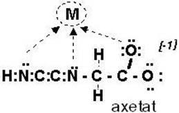 EDTA các hidro được thay thế bởi Ion Axetat