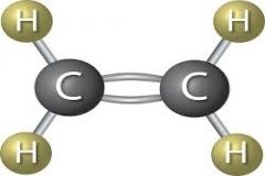 Êtilen (Etilen) Ethylene